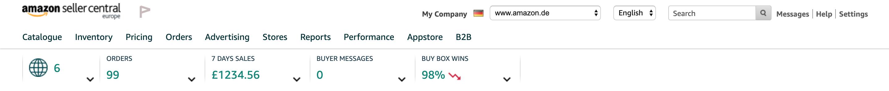 Buy Box win percentage